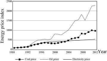 Green Mountain Energy reviews